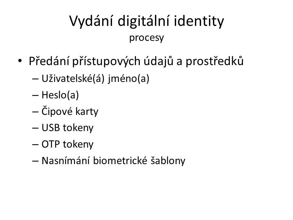 Vydání digitální identity procesy Předání přístupových údajů a prostředků – Uživatelské(á) jméno(a) – Heslo(a) – Čipové karty – USB tokeny – OTP token