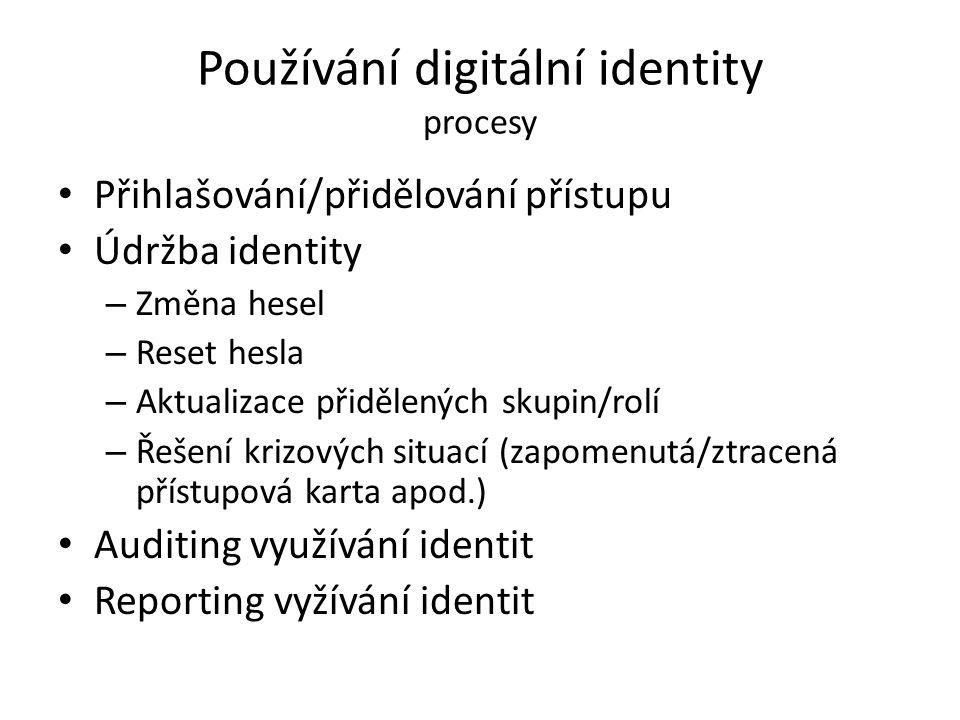 Používání digitální identity procesy Přihlašování/přidělování přístupu Údržba identity – Změna hesel – Reset hesla – Aktualizace přidělených skupin/ro