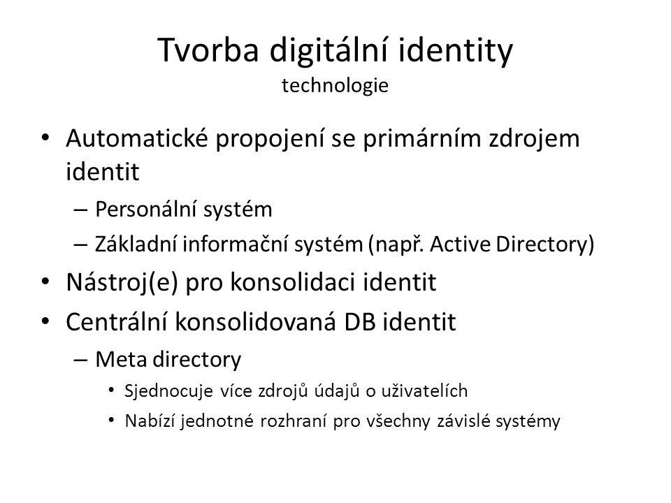 Tvorba digitální identity technologie Automatické propojení se primárním zdrojem identit – Personální systém – Základní informační systém (např. Activ