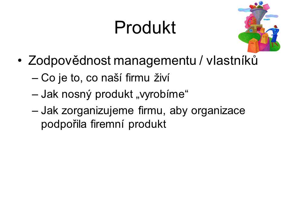 """Produkt Zodpovědnost managementu / vlastníků –Co je to, co naší firmu živí –Jak nosný produkt """"vyrobíme"""" –Jak zorganizujeme firmu, aby organizace podp"""