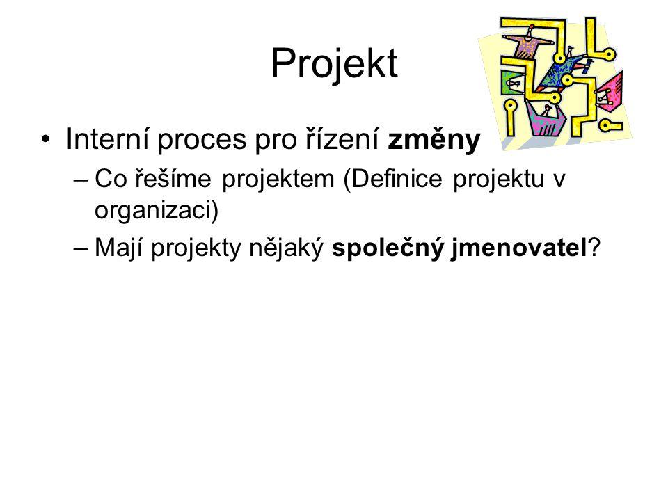 Společný jmenovatel projektů Parametr projektového portfolia Hierarchická struktura parametrů Získávání/vyhodnocování/prezentování parametrů /rozdělení projektů ve cvičném portfoliu, hledání vhodných parametrů/