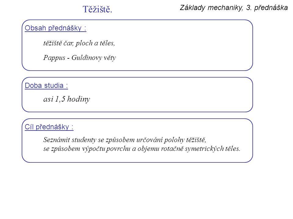 Základy mechaniky, 3. přednáška Obsah přednášky : těžiště čar, ploch a těles, Pappus - Guldinovy věty Doba studia : asi 1,5 hodiny Cíl přednášky : Sez