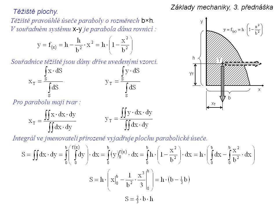 Základy mechaniky, 3. přednáška Těžiště plochy. Těžiště pravoúhlé úseče paraboly o rozměrech b×h. V souřadném systému x-y je parabola dána rovnicí : S