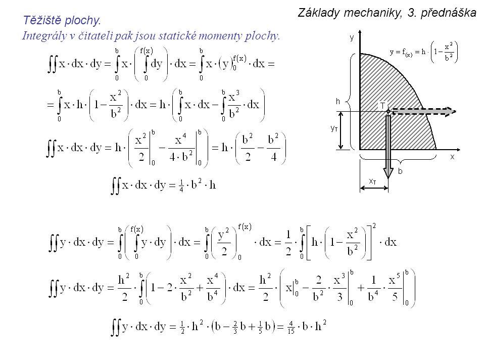 Základy mechaniky, 3. přednáška Těžiště plochy. Integrály v čitateli pak jsou statické momenty plochy.