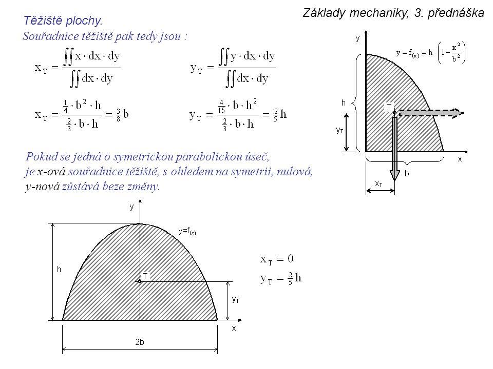 Základy mechaniky, 3. přednáška Těžiště plochy. Souřadnice těžiště pak tedy jsou : Pokud se jedná o symetrickou parabolickou úseč, je x-ová souřadnice