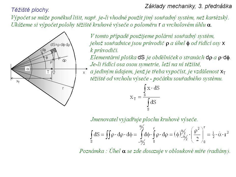 Základy mechaniky, 3. přednáška Těžiště plochy. Výpočet se může poněkud lišit, např. je-li vhodné použít jiný souřadný systém, než kartézský. Ukážeme