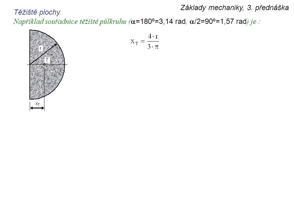Základy mechaniky, 3. přednáška Těžiště plochy. Například souřadnice těžiště půlkruhu (  =180º=3,14 rad,  /2=90º=1,57 rad ) je :