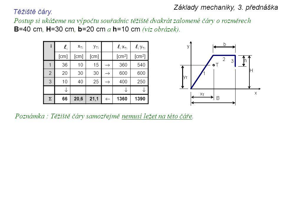 Základy mechaniky, 3. přednáška Těžiště čáry. Postup si ukážeme na výpočtu souřadnic těžiště dvakrát zalomené čáry o rozměrech B=40 cm, H=30 cm, b=20