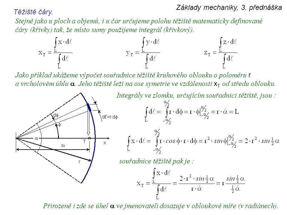 Základy mechaniky, 3. přednáška Těžiště čáry. Stejně jako u ploch a objemů, i u čar určujeme polohu těžiště matematicky definované čáry (křivky) tak,