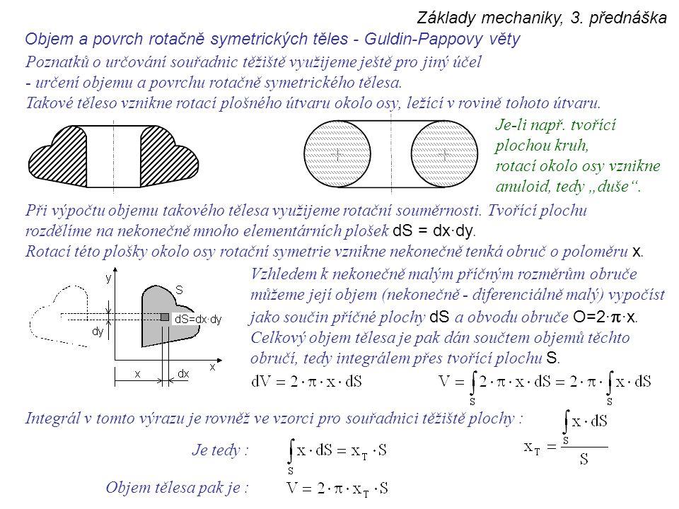 Základy mechaniky, 3. přednáška Objem a povrch rotačně symetrických těles - Guldin-Pappovy věty Poznatků o určování souřadnic těžiště využijeme ještě