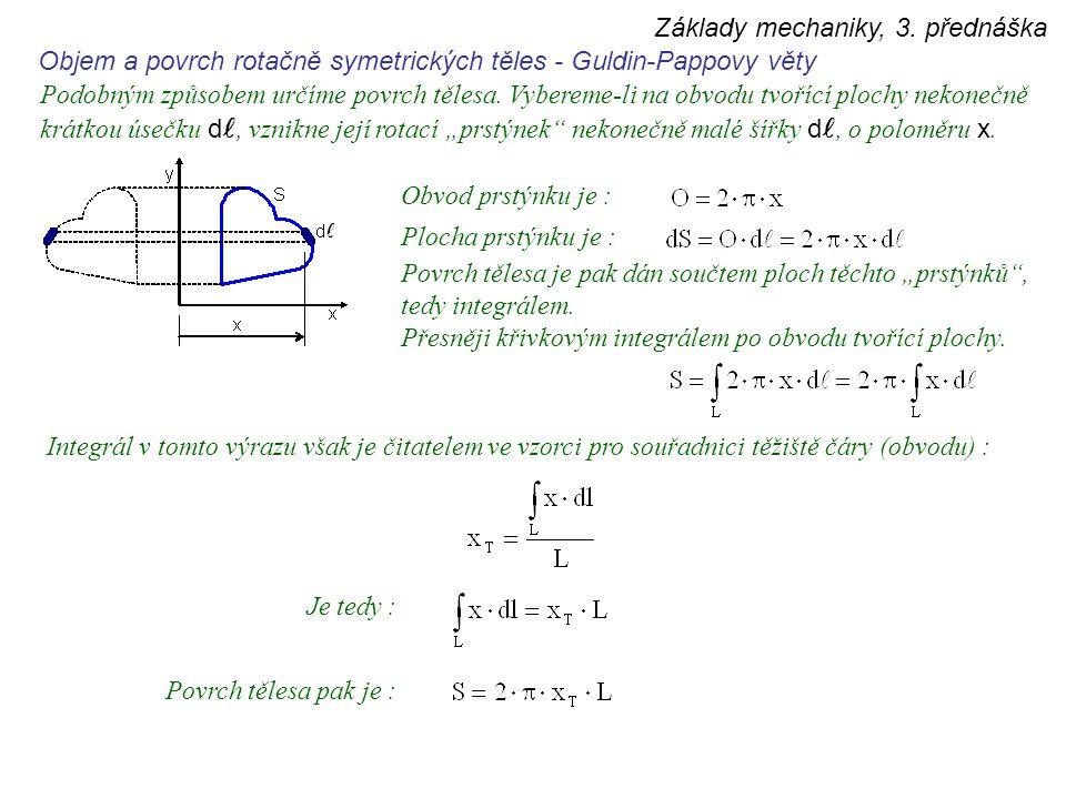 Základy mechaniky, 3. přednáška Objem a povrch rotačně symetrických těles - Guldin-Pappovy věty Podobným způsobem určíme povrch tělesa. Vybereme-li na