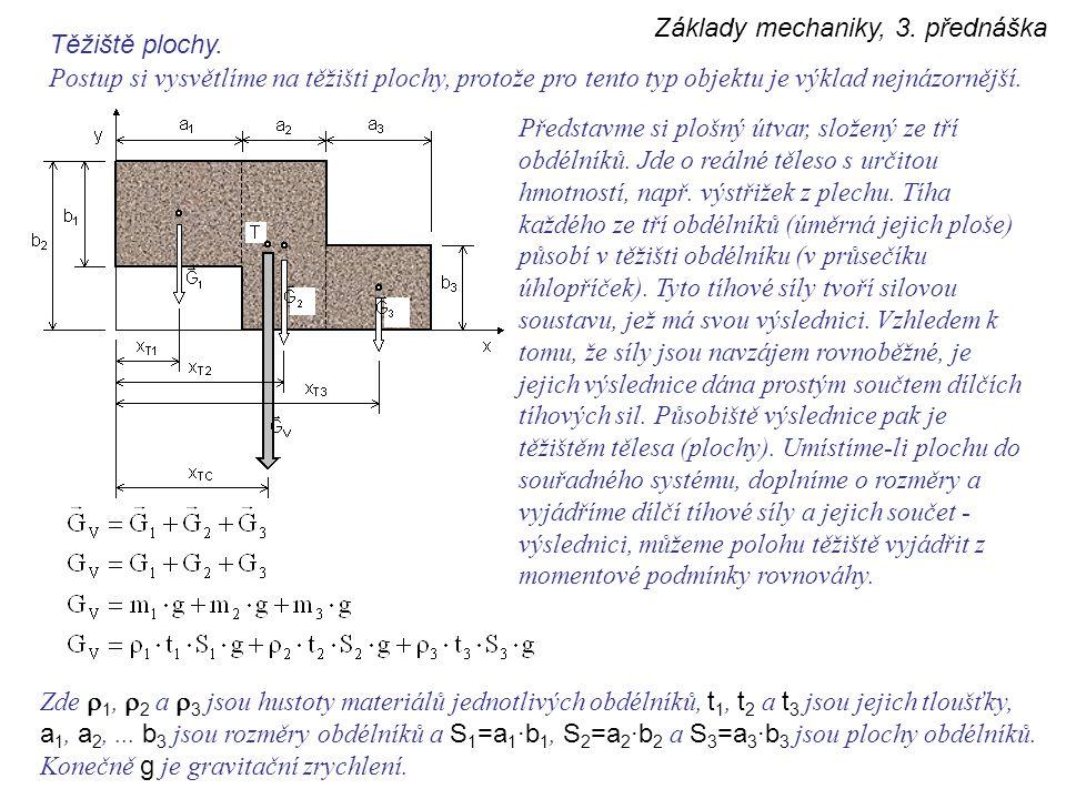 Základy mechaniky, 3. přednáška Těžiště plochy. Postup si vysvětlíme na těžišti plochy, protože pro tento typ objektu je výklad nejnázornější. Předsta