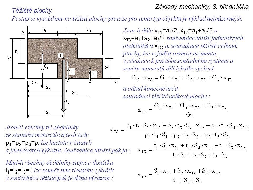 Základy mechaniky, 3. přednáška Těžiště plochy. Postup si vysvětlíme na těžišti plochy, protože pro tento typ objektu je výklad nejnázornější. Jsou-li