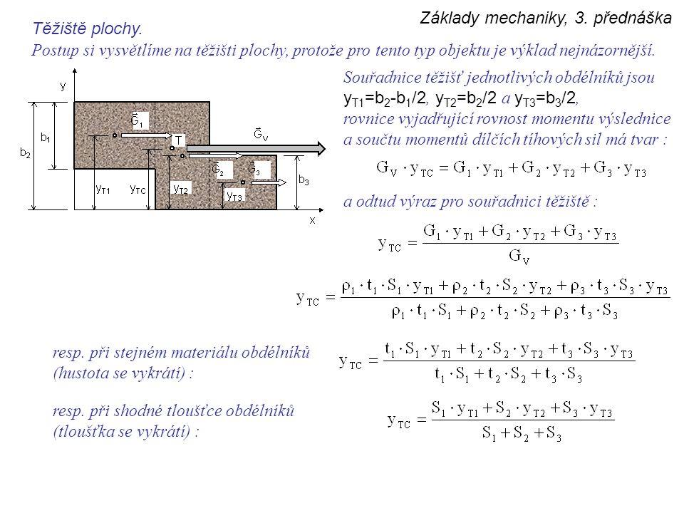 Základy mechaniky, 3. přednáška Těžiště plochy. Postup si vysvětlíme na těžišti plochy, protože pro tento typ objektu je výklad nejnázornější. Souřadn