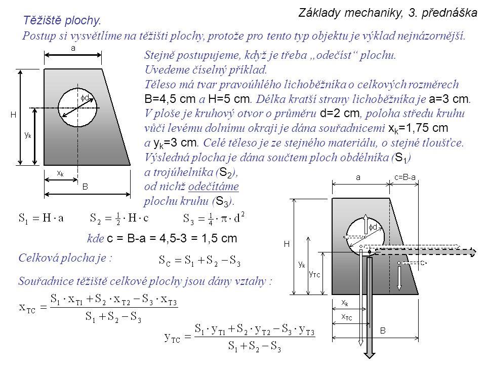 Základy mechaniky, 3. přednáška Těžiště plochy. Postup si vysvětlíme na těžišti plochy, protože pro tento typ objektu je výklad nejnázornější. Stejně