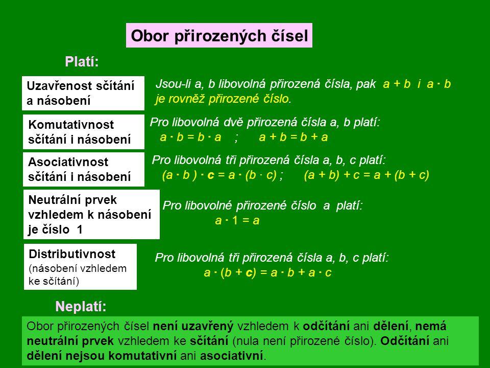 Uzavřenost sčítání a násobení Komutativnost sčítání i násobení Asociativnost sčítání i násobení Neutrální prvek vzhledem k násobení je číslo 1 Distrib
