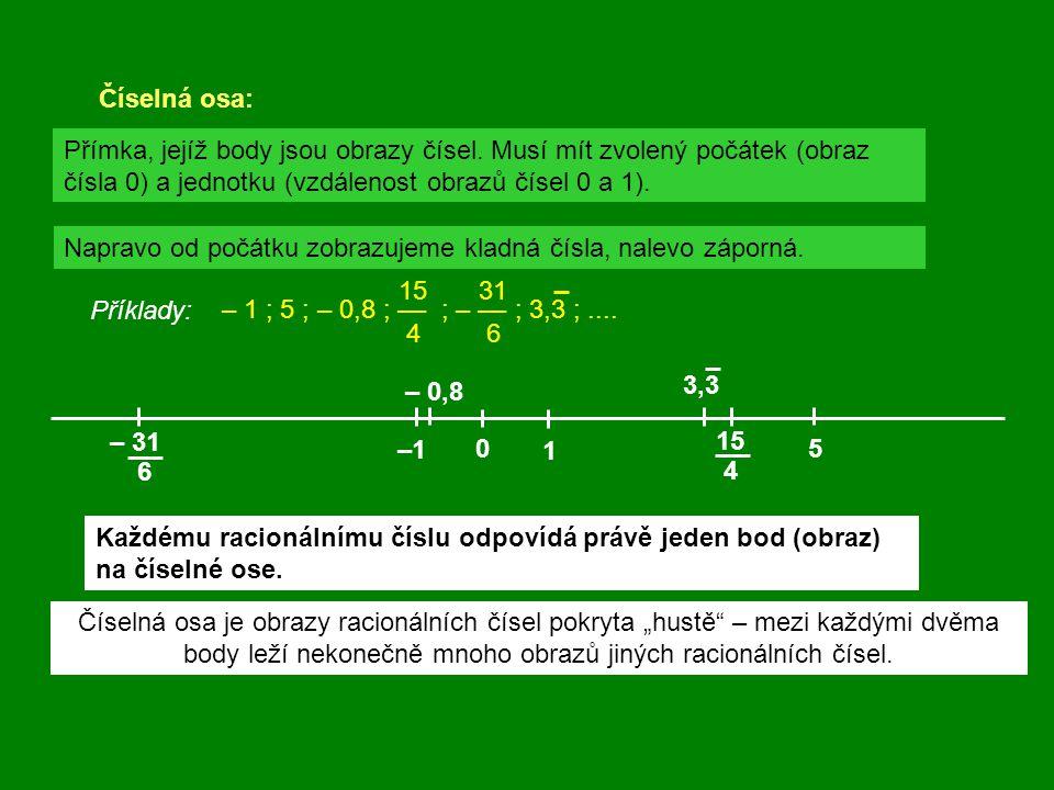 Číselná osa: 0 1 Přímka, jejíž body jsou obrazy čísel.