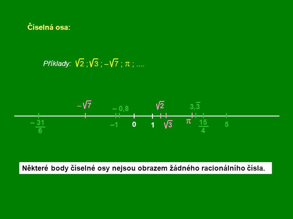 Číselná osa: 0 1 –1 5 – 0,8 15 4 – 31 6 3,3 2 Některé body číselné osy nejsou obrazem žádného racionálního čísla. Příklady: 2 ; 3 ; – 7 ;  ;....  3
