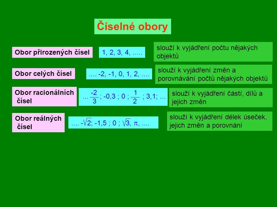 Číselné obory Obor přirozených čísel1, 2, 3, 4,.....