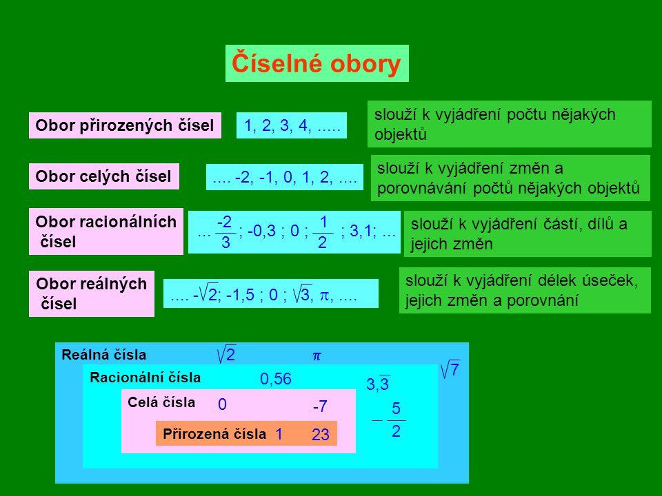 Číselné obory Obor přirozených čísel1, 2, 3, 4,..... slouží k vyjádření počtu nějakých objektů Obor celých čísel.... -2, -1, 0, 1, 2,.... slouží k vyj