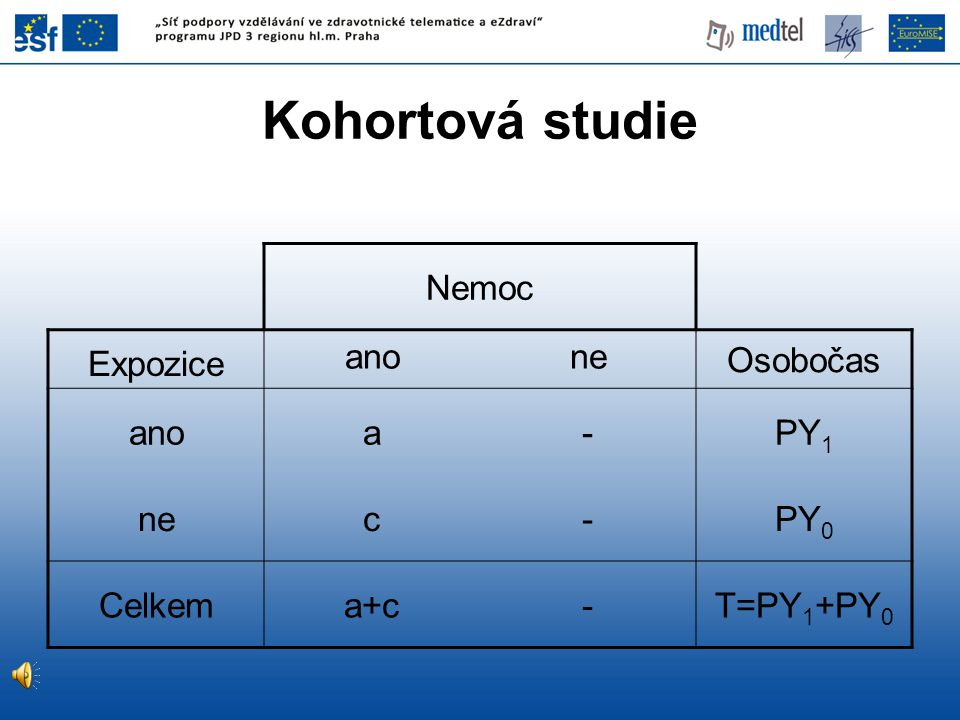 Nemoc Expozice anone Osobočas anoa-PY 1 nec-PY 0 Celkema+c-T=PY 1 +PY 0 Kohortová studie