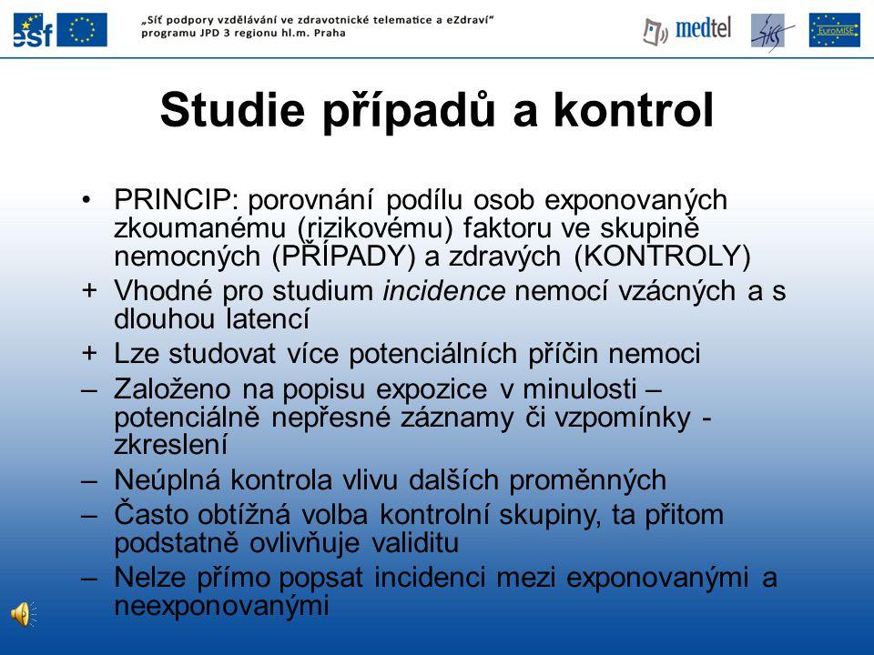 PRINCIP: porovnání podílu osob exponovaných zkoumanému (rizikovému) faktoru ve skupině nemocných (PŘÍPADY) a zdravých (KONTROLY) +Vhodné pro studium i