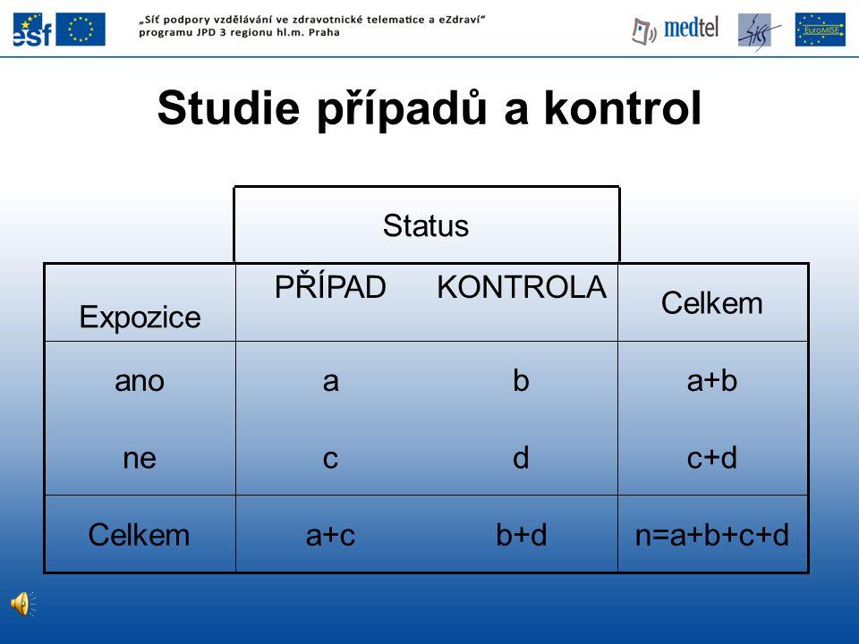 n=a+b+c+db+da+cCelkem c+ddcne a+bbaano Celkem KONTROLAPŘÍPAD Expozice Status Studie případů a kontrol