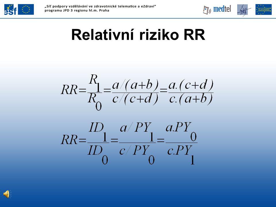 Relativní riziko RR