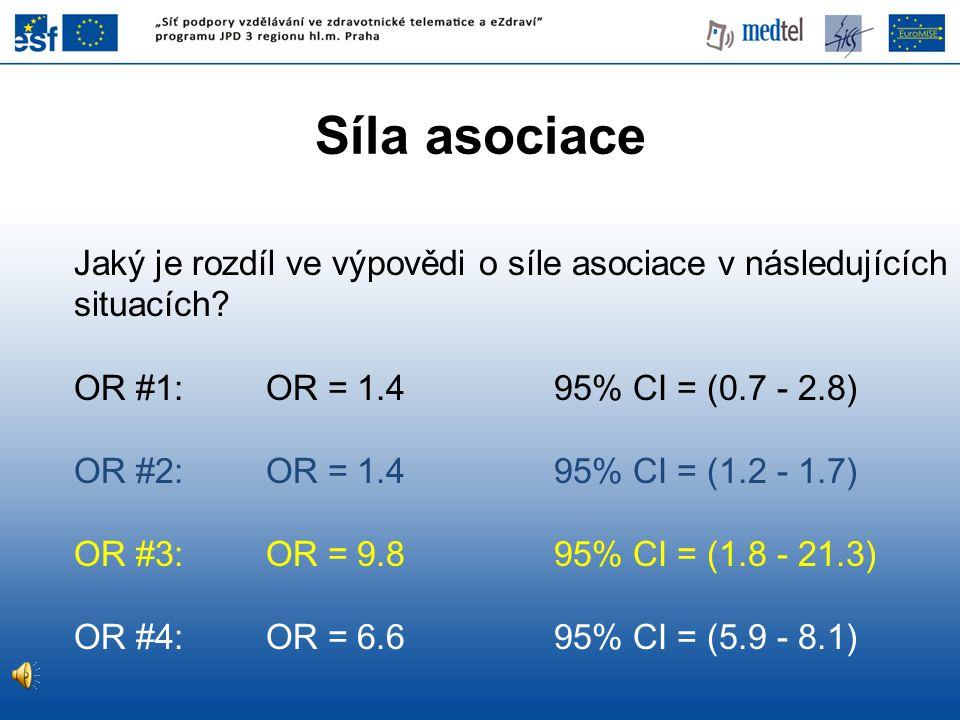 Jaký je rozdíl ve výpovědi o síle asociace v následujících situacích? OR #1: OR = 1.4 95% CI = (0.7 - 2.8) OR #2: OR = 1.4 95% CI = (1.2 - 1.7) OR #3: