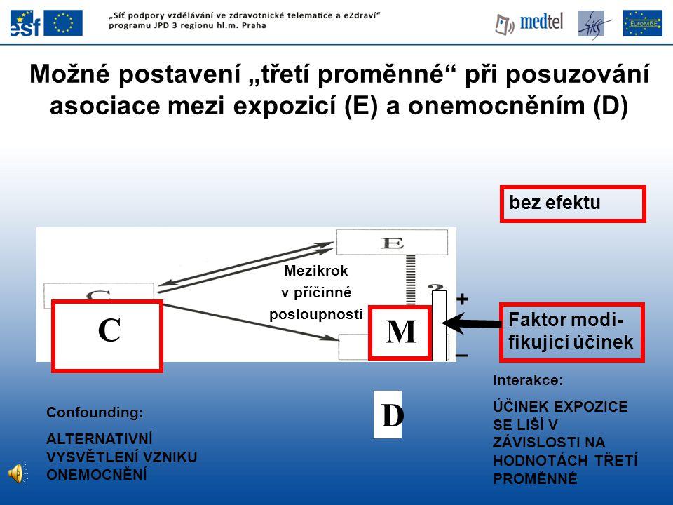 Faktor modi- fikující účinek + _ Interakce: ÚČINEK EXPOZICE SE LIŠÍ V ZÁVISLOSTI NA HODNOTÁCH TŘETÍ PROMĚNNÉ D M C Mezikrok v příčinné posloupnosti be