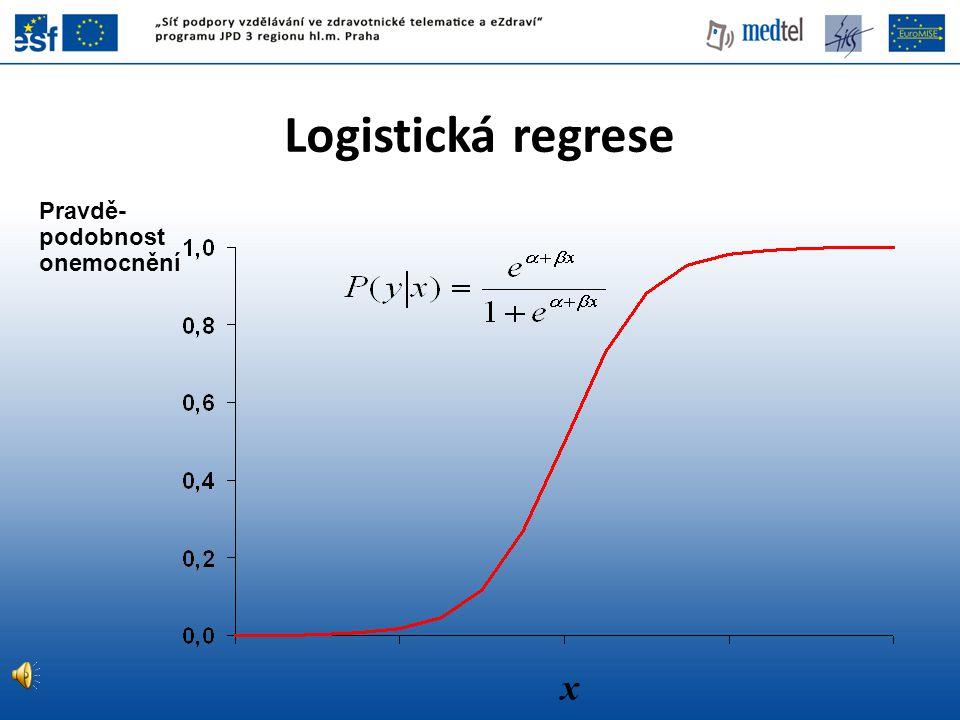 Pravdě- podobnost onemocnění x Logistická regrese
