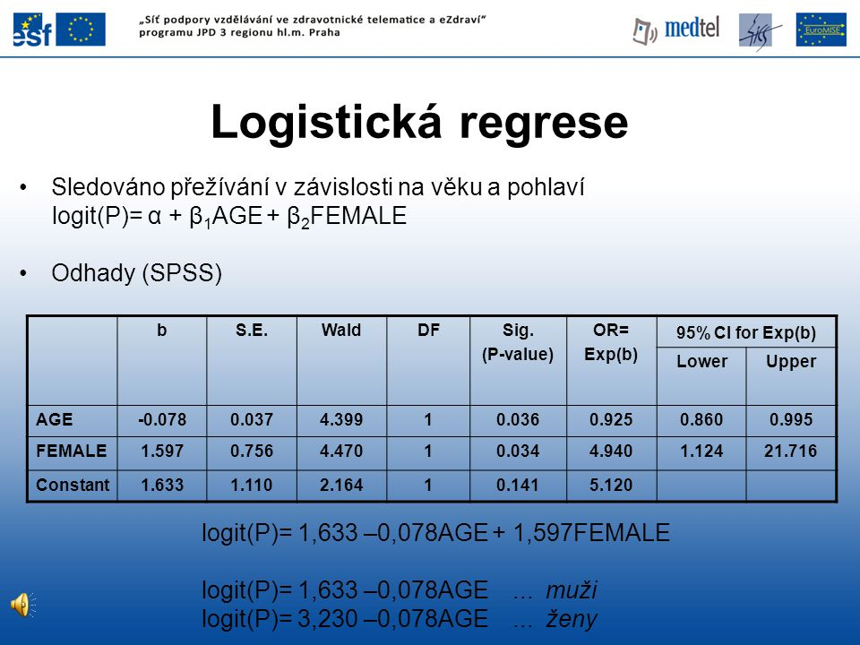 Sledováno přežívání v závislosti na věku a pohlaví logit(P)= α + β 1 AGE + β 2 FEMALE Odhady (SPSS) bS.E.WaldDFSig. (P-value) OR= Exp(b) 95% CI for Ex