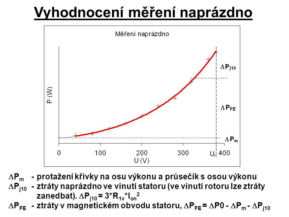 Vyhodnocení měření naprázdno  P m -protažení křivky na osu výkonu a průsečík s osou výkonu  P j10 -ztráty naprázdno ve vinutí statoru (ve vinutí rot