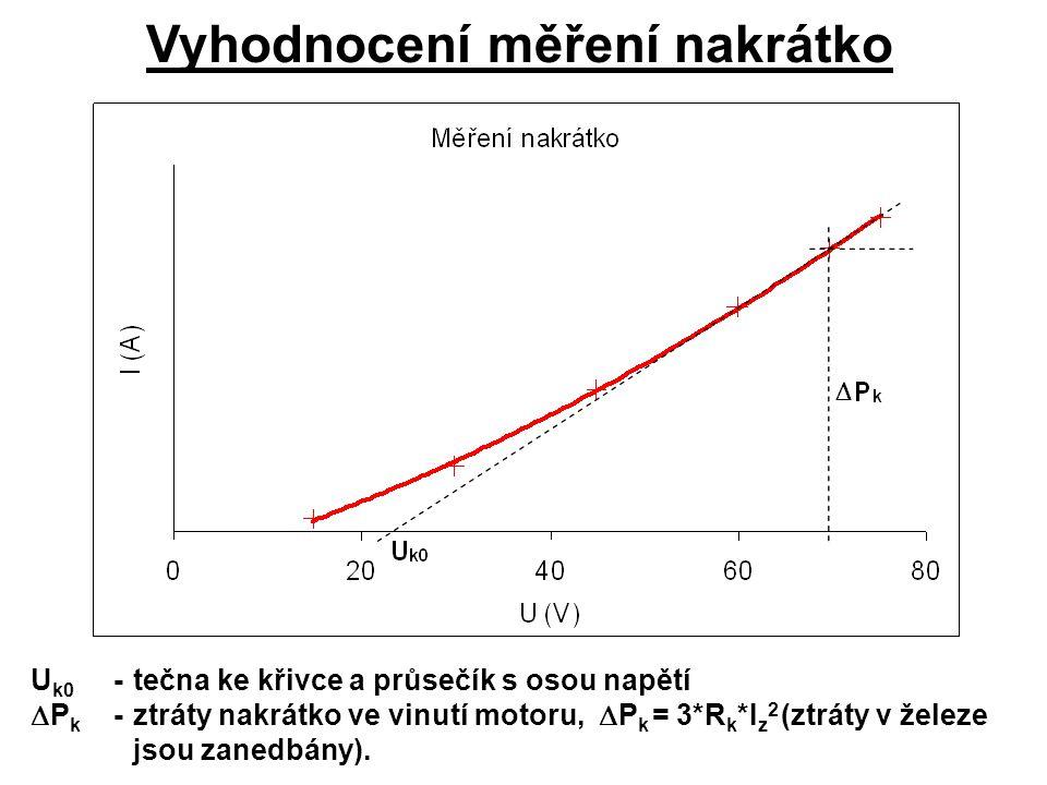 Vyhodnocení měření nakrátko U k0 -tečna ke křivce a průsečík s osou napětí  P k -ztráty nakrátko ve vinutí motoru,  P k = 3*R k *I z 2 (ztráty v žel