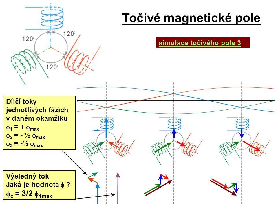 Točivé magnetické pole Dílčí toky jednotlivých fázích v daném okamžiku  1 = +  max  2 = - ½  max  3 = -½  max Výsledný tok Jaká je hodnota  ? 