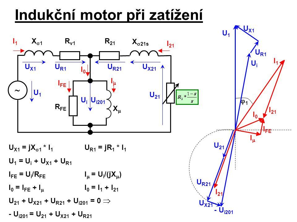 Indukční motor při zatížení U 21 U R21 U X21 UiUi I0I0 I FE II I1I1 U R1 U X1 U1U1 U X1 = jX  1 * I 1 U R1 = jR 1 * I 1 U 1 = U i + U X1 + U R1 I F