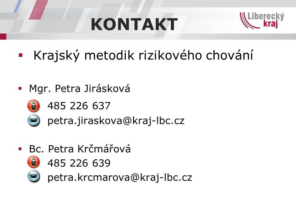 KONTAKT  Krajský metodik rizikového chování  Mgr.