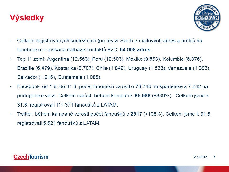 Výsledky -Celkem registrovaných soutěžících (po revizi všech e-mailových adres a profilů na facebooku) = získaná datbáze kontaktů B2C: 64.908 adres.
