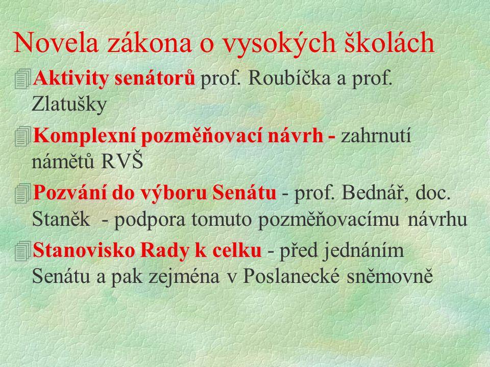 Novela zákona o vysokých školách 4Aktivity senátorů 4Aktivity senátorů prof. Roubíčka a prof. Zlatušky 4Komplexní pozměňovací návrh - 4Komplexní pozmě