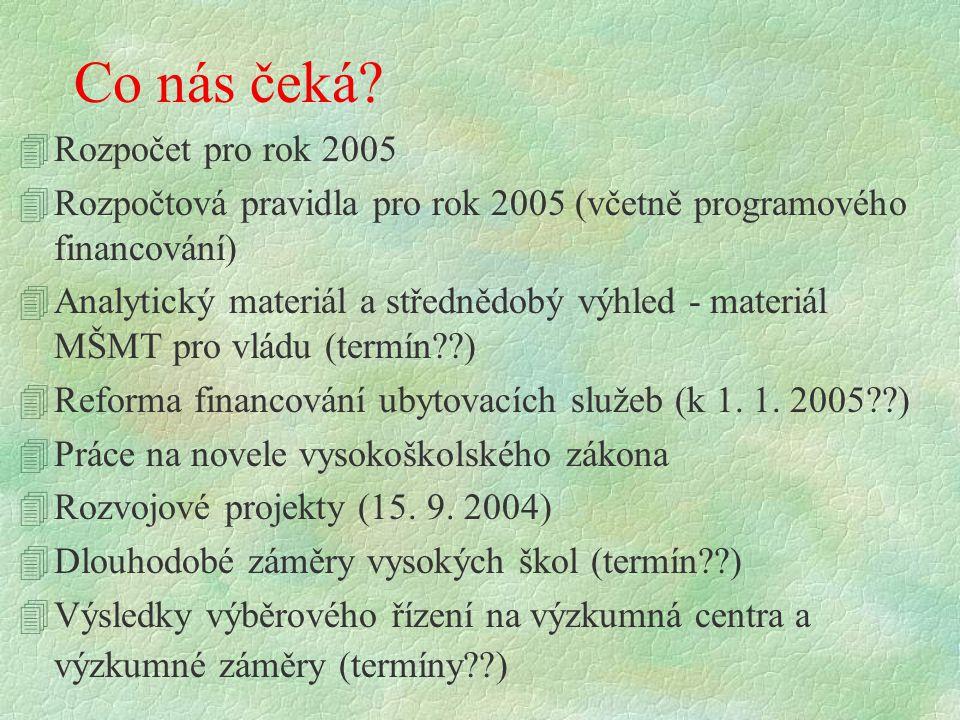 Co nás čeká? 4Rozpočet pro rok 2005 4Rozpočtová pravidla pro rok 2005 (včetně programového financování) 4Analytický materiál a střednědobý výhled - ma