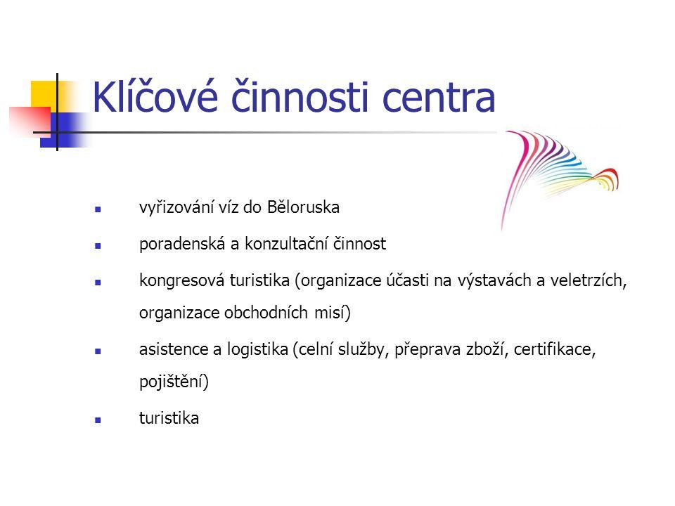 Klíčové činnosti centra vyřizování víz do Běloruska poradenská a konzultační činnost kongresová turistika (organizace účasti na výstavách a veletrzích