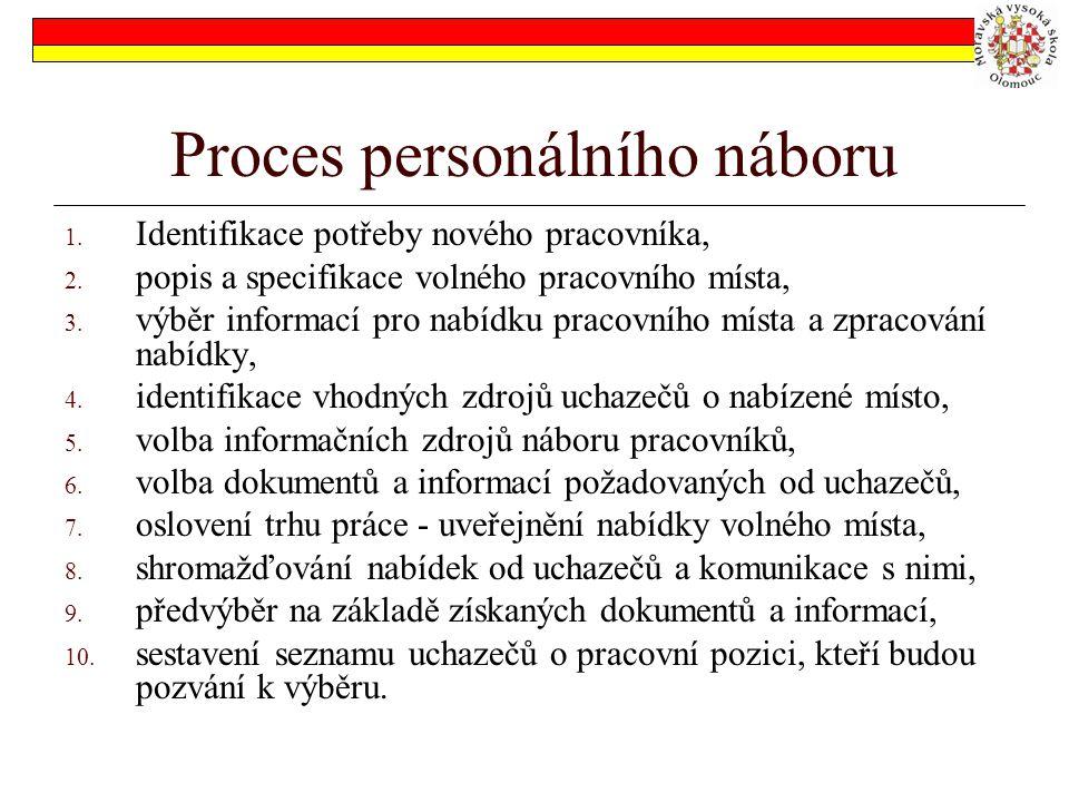 Proces personálního náboru 1. Identifikace potřeby nového pracovníka, 2. popis a specifikace volného pracovního místa, 3. výběr informací pro nabídku