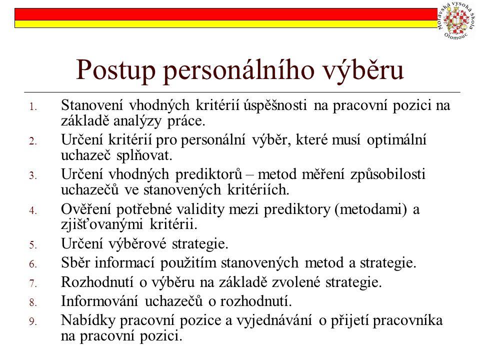 Postup personálního výběru 1. Stanovení vhodných kritérií úspěšnosti na pracovní pozici na základě analýzy práce. 2. Určení kritérií pro personální vý