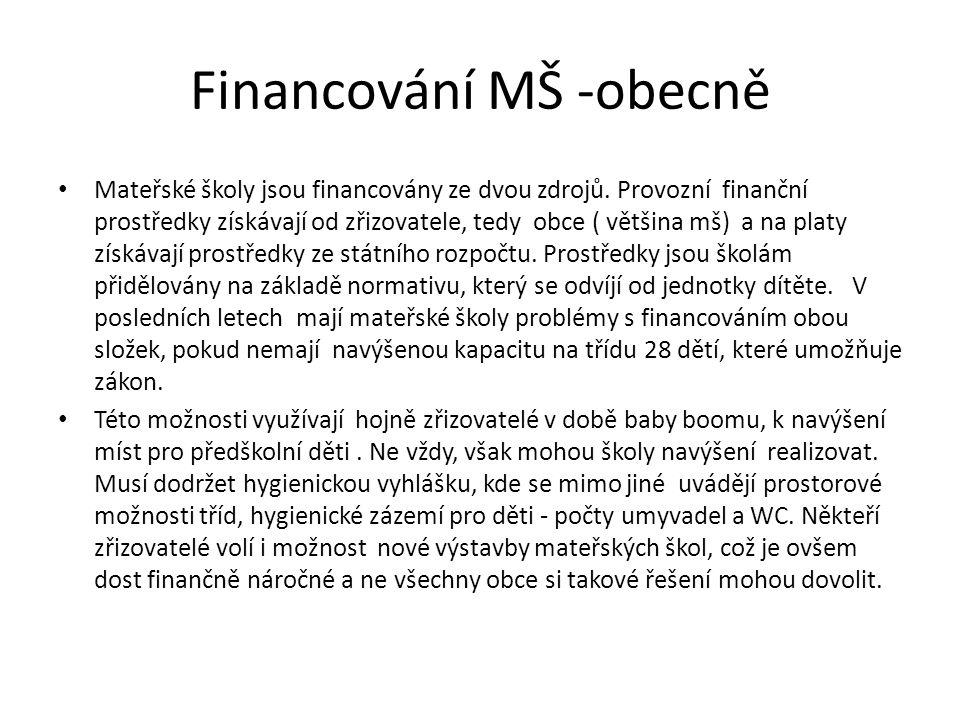 Financování MŠ -obecně Mateřské školy jsou financovány ze dvou zdrojů. Provozní finanční prostředky získávají od zřizovatele, tedy obce ( většina mš)