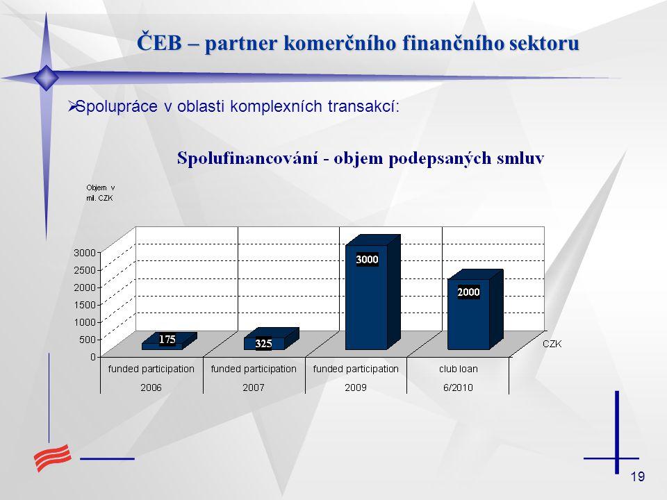 19 ČEB – partner komerčního finančního sektoru  Spolupráce v oblasti komplexních transakcí: