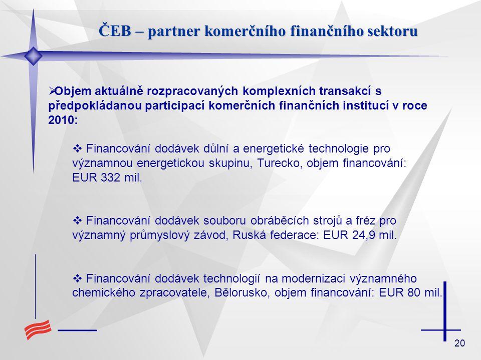 20 ČEB – partner komerčního finančního sektoru  Objem aktuálně rozpracovaných komplexních transakcí s předpokládanou participací komerčních finančníc