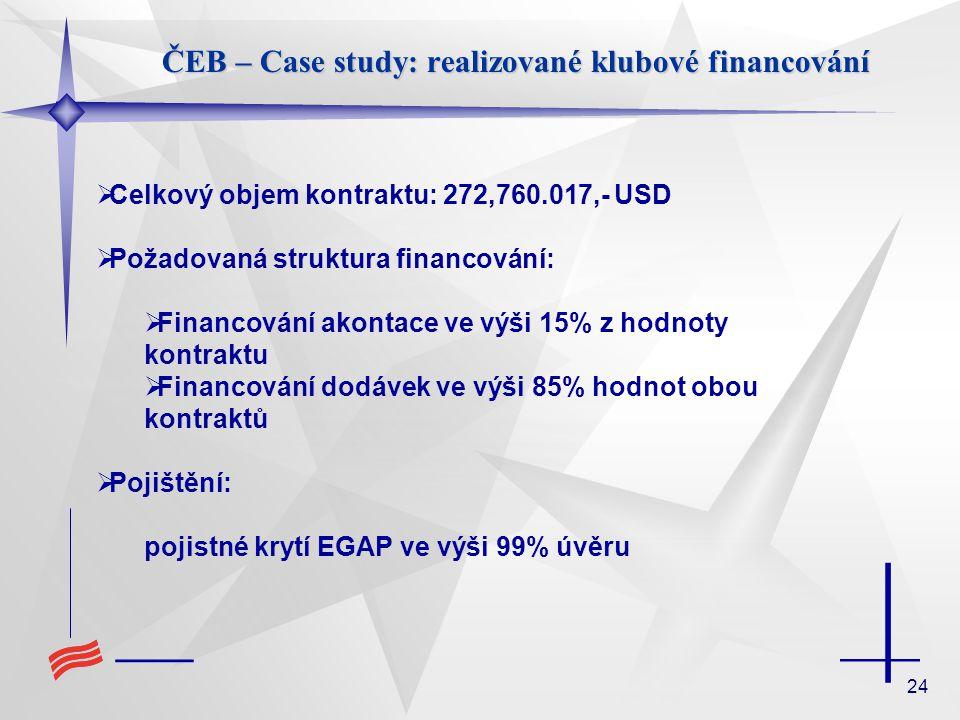 24 ČEB – Case study: realizované klubové financování  Celkový objem kontraktu: 272,760.017,- USD  Požadovaná struktura financování:  Financování ak
