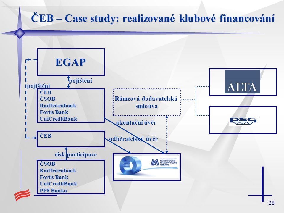 28 ČEB – Case study: realizované klubové financování Rámcová dodavatelská smlouva ALTA ČEBČSOBRaiffeisenbank Fortis Bank UniCreditBank EGAP akontační