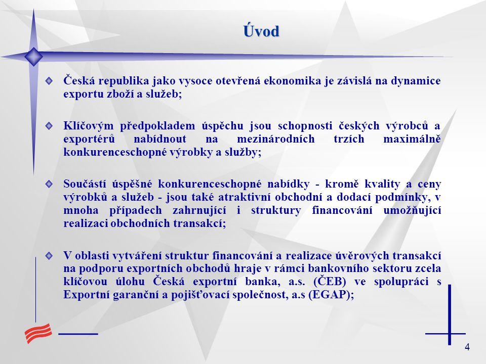 5Úvod ČEB a EGAP jsou integrální součástí realizace státní proexportní politiky v úzké spolupráci zejména s ministerstvem průmyslu a obchodu a ministerstvem financí; ČEB a EGAP jsou preferovanými partnery pro české exportéry a jejich zahraniční odběratele při strukturování a realizaci financování exportních transakcí; Krize na mezinárodních trzích a její dopad na výrobní a obchodní aktivity českých exportérů prověřily ČEB jako zcela nezastupitelnou instituci podpory českého exportu podporující české exportéry i v době mimořádně obtížné.
