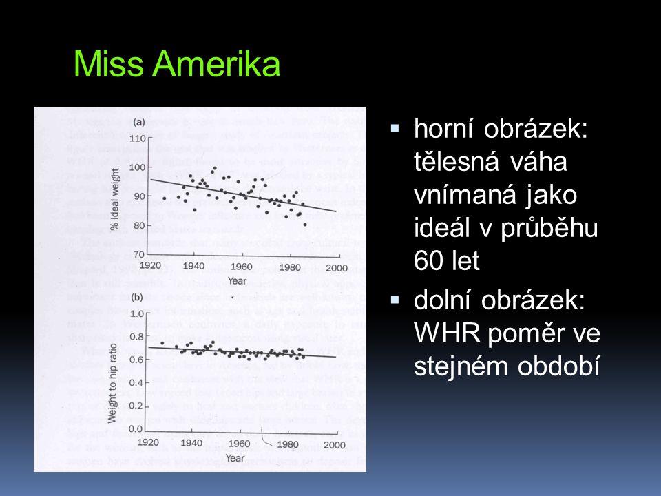 Miss Amerika  horní obrázek: tělesná váha vnímaná jako ideál v průběhu 60 let  dolní obrázek: WHR poměr ve stejném období